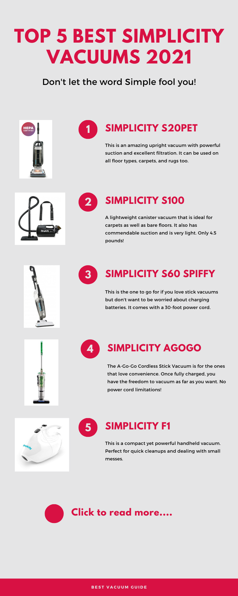 Best Simplicity Upright Vacuum 2021 Infographic