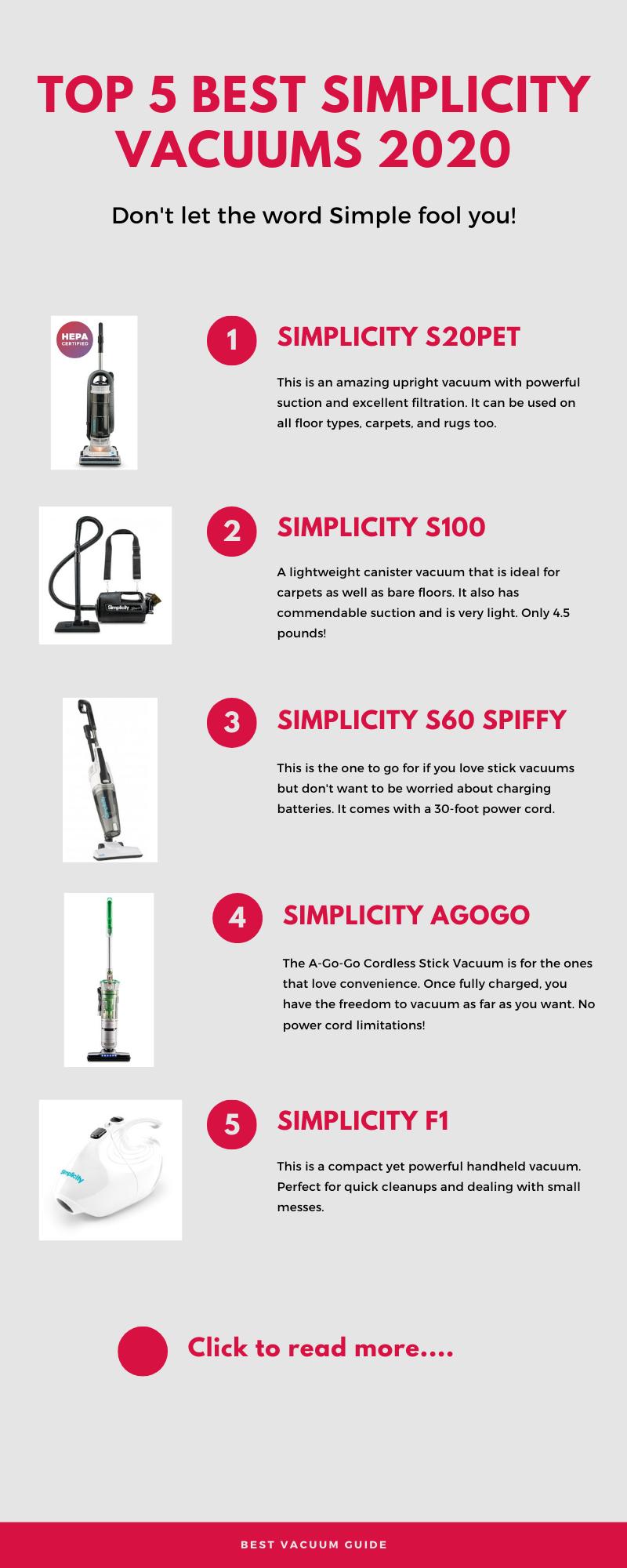 Best Simplicity Upright Vacuum Cleaner